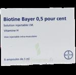BIOTINE BAYER 0,5 POUR CENT, solution injectable I.M. à LE BOUSCAT